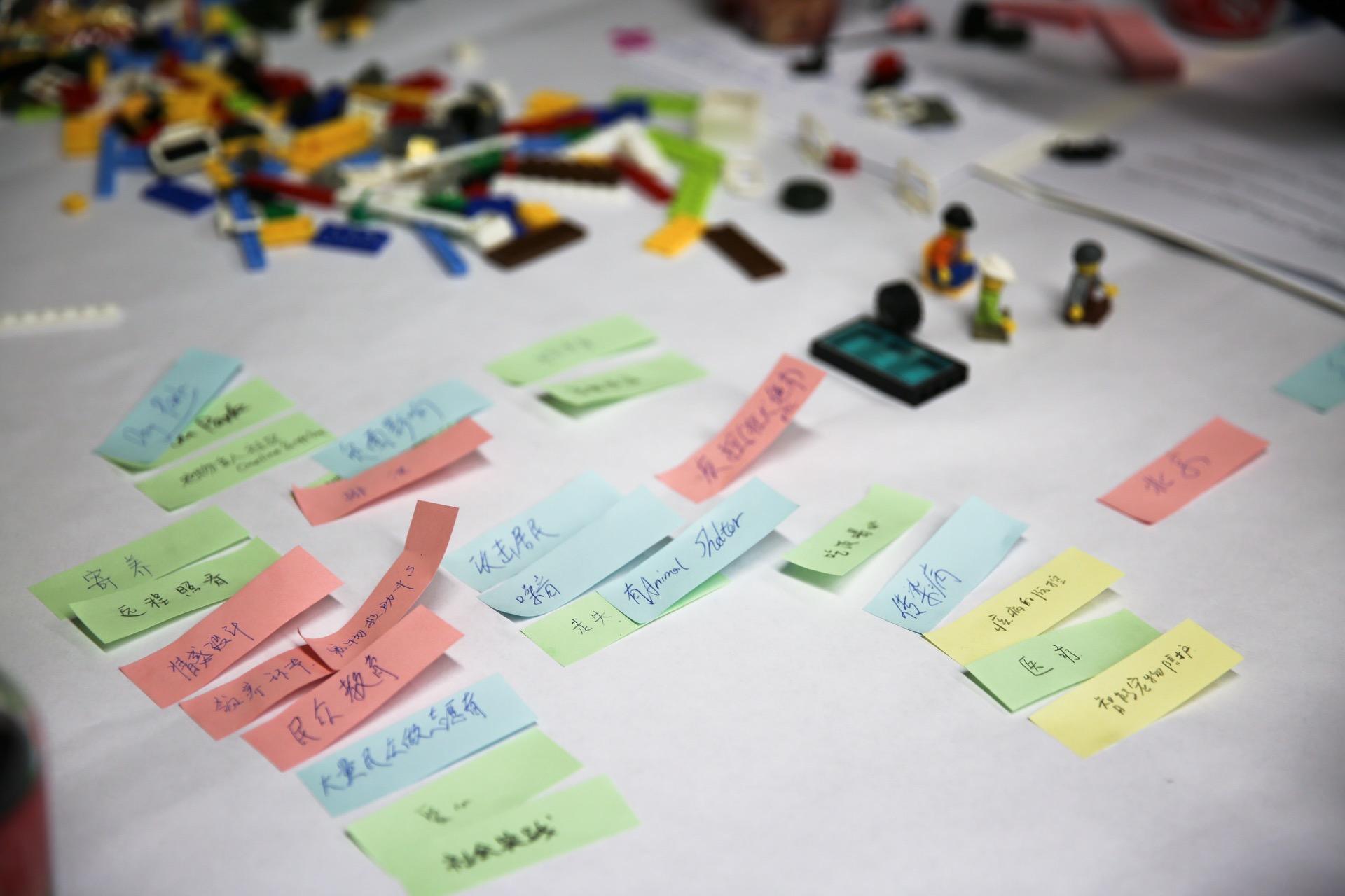 Social Innovation Workshop